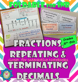 Changing Terminating and Repeating Decimals into Fractions Foldable