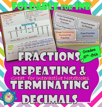Foldable Changing Terminating and Repeating Decimals into