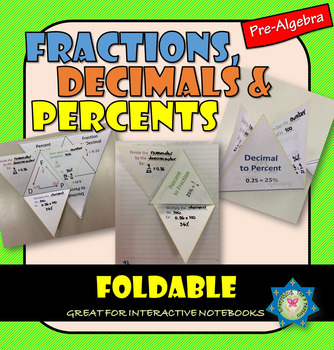Foldable Changing from Fractions, Decimals and Percents