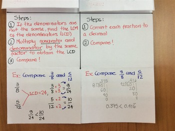 Foldable Find LCM and Compare Fractions