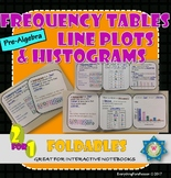 Frequency Tables, Line Plots and Histograms Foldable
