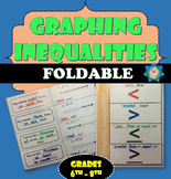 Foldable Graphing Inequalities