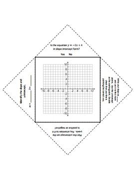 Foldable Graphing in Slope Intercept Form TEK 8.5B