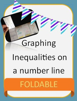 Foldable- Graphing inequalities on a number line:symbols-equations-solution sets