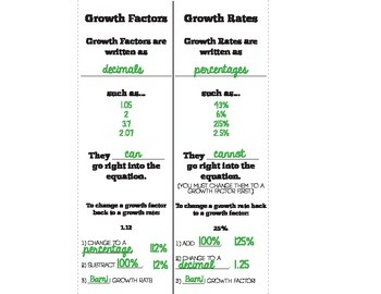 Foldable: Growth Rates vs Growth Factors in Exponential Relationships
