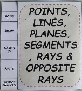 Foldable How to name Points, Lines, Planes, Segments, Rays and Opposite Rays