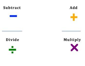 Foldable Integer Notes