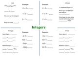 Foldable Integer Notes