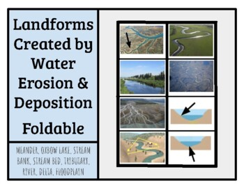 Foldable: Landforms created by Water Erosion and Deposition