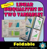 Foldable Linear Inequalities in Two Variables