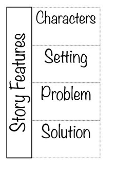 Foldable Literacy Organizers to Support Comprehension