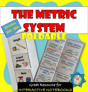 Foldable Metric System