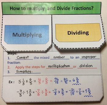 Foldable Multiplying and Dividing Fractions and Mixed Numbers
