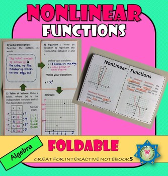 Foldable Nonlinear Functions