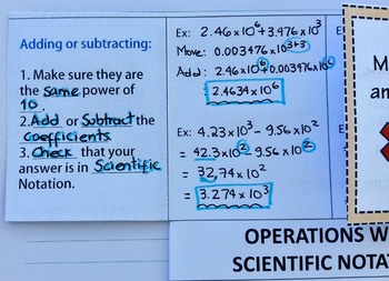 Operations with Scientific Notation Foldable