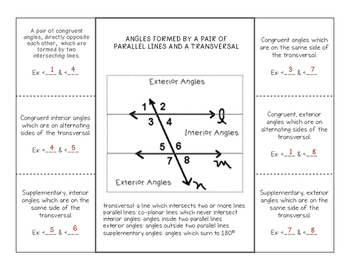 Foldable - Parallel Lines and Transversals