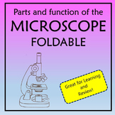 Foldable - Parts and Function of the Microscope