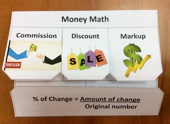 Foldable Percent of Change, Commission, Discount and Markup