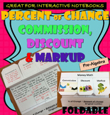 Percent of Change, Commission, Discount and Markup Foldable