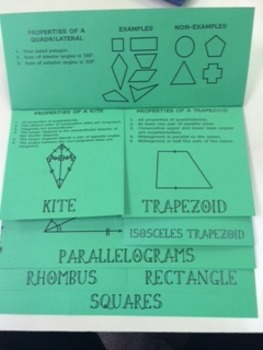 Geometry Interactive Notebook Foldable: Quadrilateral Flip Book