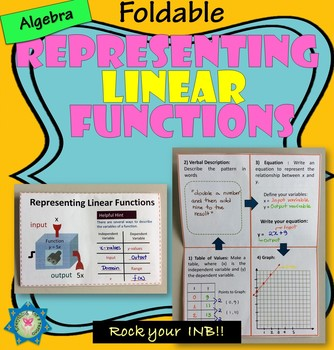 Foldable Representing Linear Functions