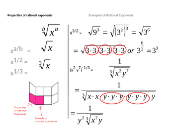 Foldable Reviewing Exponents and Radicals