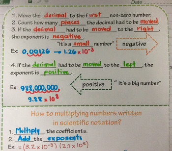 Foldable Scientific Notation