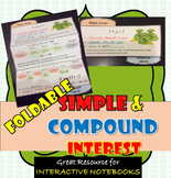 Foldable Simple and Compound Interest