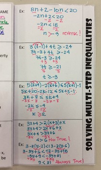 Foldable Solving Multi-step Inequalities