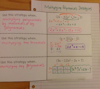 Foldable - Strategies for Multiplying Polynomials