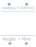 Foldable / Vocabulary Flip Book Density Volume Mass Weight