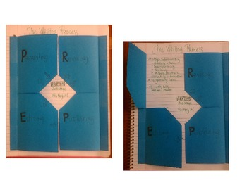 Foldable for Writing Process