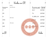 Foldable for teaching ER verb conjugations in French