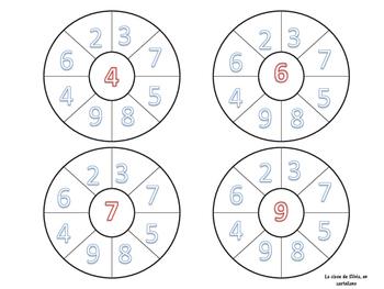 Foldable multiplicaciones