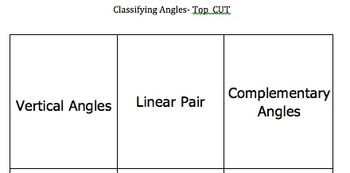 Foldable on classifying angles