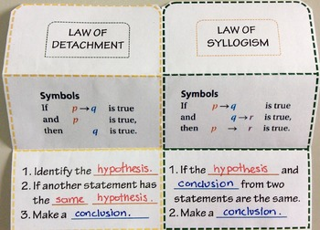 Foldables: Inductive and Deductive Reasoning / Law of Detachment and Syllogism