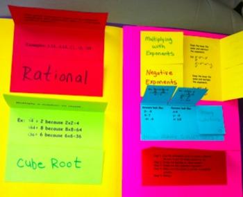 Foldables Organizers Bundle Unit 2 8th Grade Common Core Math