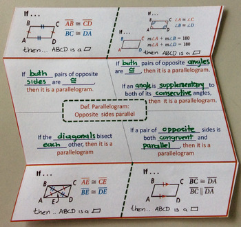 Foldables Properties of Parallelograms