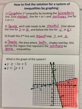 Systems of Linear Inequalities by Graphing Foldable