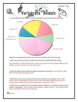 A Pie Graph Foldable for the Vertebrates