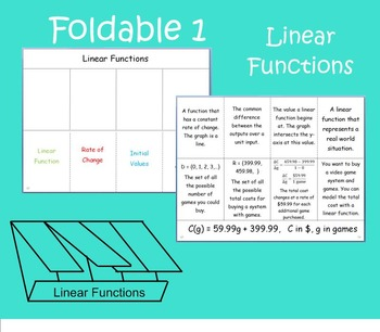 Foldables for Linear Functions