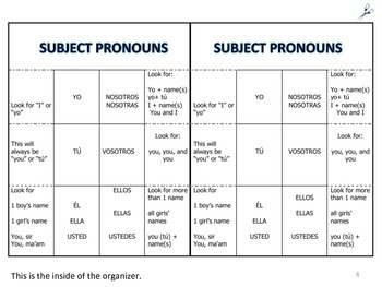 Subject And Object Pronouns additionally D E C Afa C A C C Ce together with Original as well Original as well Grammar Opening Adjectives Adverbs. on pronoun worksheets