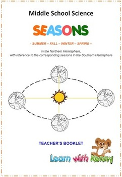 Seasons Folding Paper Puzzle - Northern Hemisphere