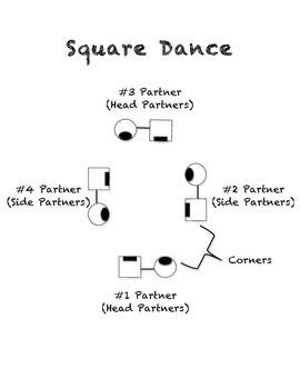 Folk Dance Formation Poster