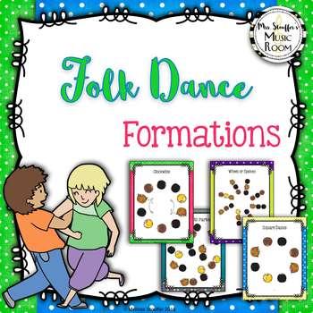 Folk Dance Formation Posters