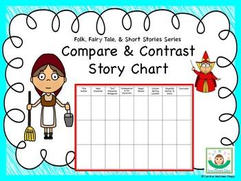 Folk & Fairy Tale Compare & Contrast Story Chart