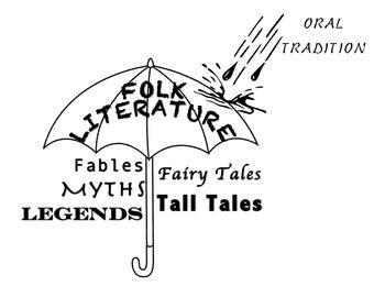 Folk Literature Notes