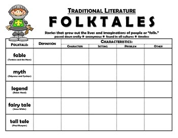 Folklore / Traditional / Folktales Unit (Common Core)