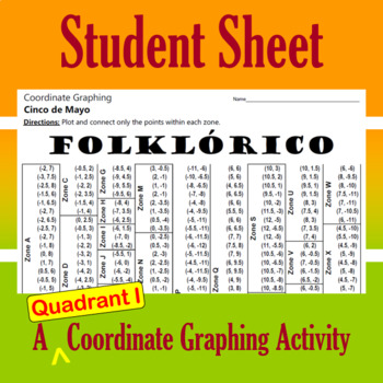 Folklórico - A Quadrant I Coordinate Graphing Activity - Cinco de Mayo