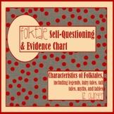 Folktale Characteristics:  self-questioning chart